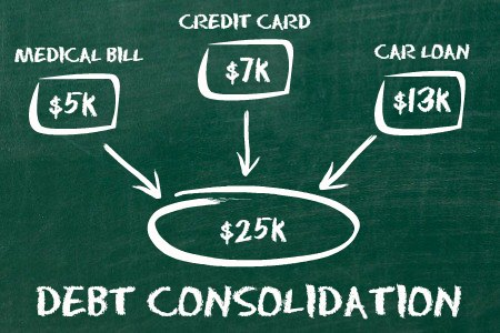 college consolidation debt loan: